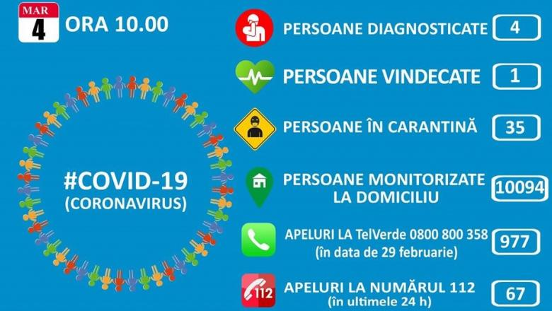 Harta interactiva Coronavirus in Romania si in intreaga lume